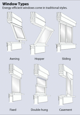 Window types include awining, hopper, sliding, fixed, double-hung, and casement.